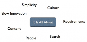 It is all about - What you have to manage if you think about SharePoint